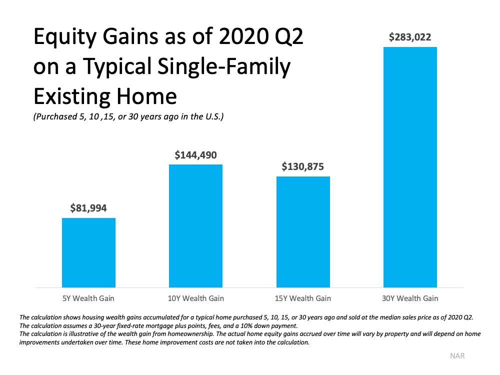 bar equity